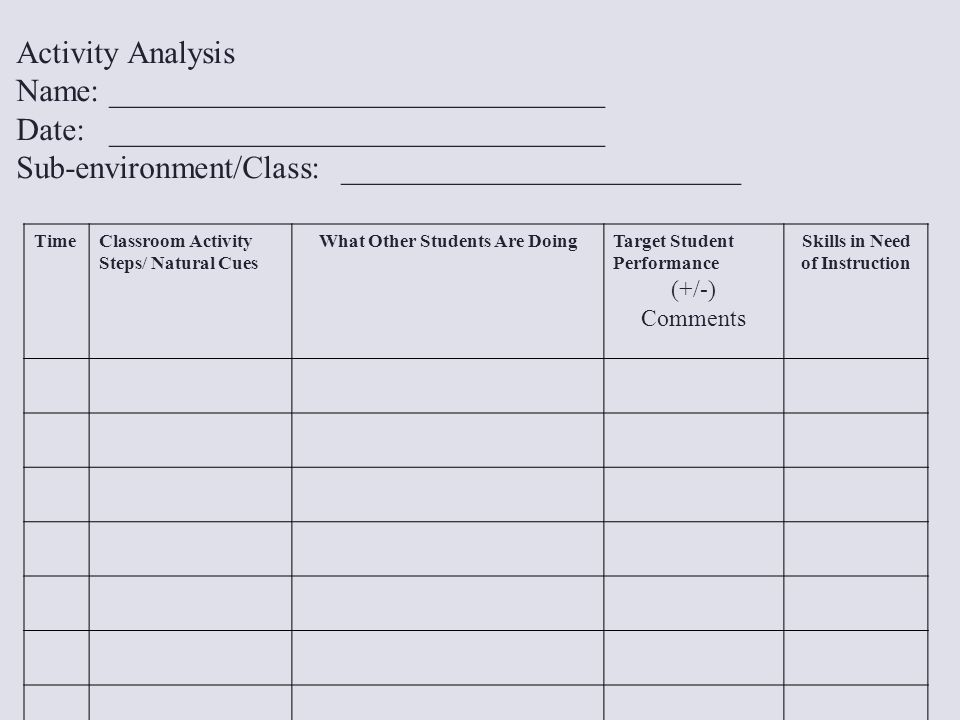 Activity Analysis Name: _______________________________Page: Date: _______________________________ Sub-environment/Class: _________________________ TimeClassroom Activity Steps/ Natural Cues What Other Students Are DoingTarget Student Performance (+/-) Comments Skills in Need of Instruction