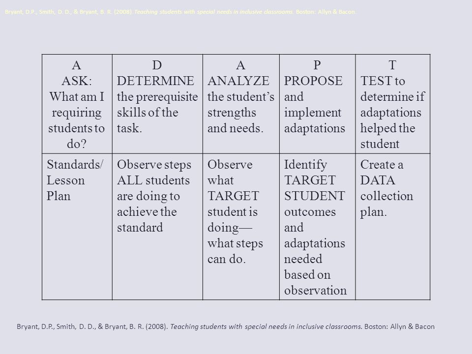A ASK: What am I requiring students to do.D DETERMINE the prerequisite skills of the task.