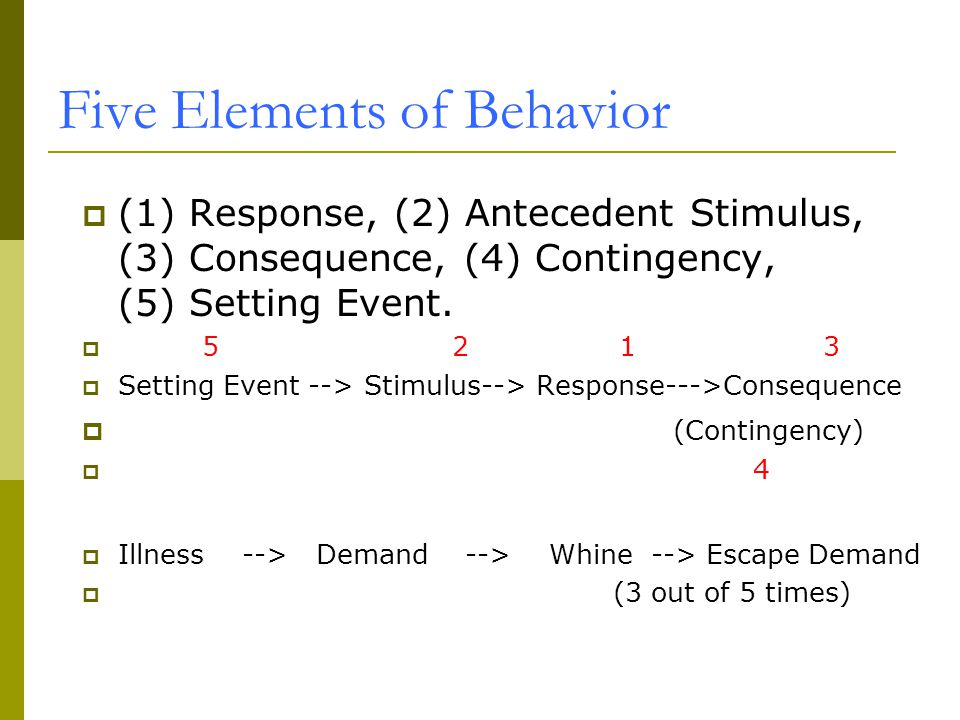 Five Elements of Behavior  (1) Response, (2) Antecedent Stimulus, (3) Consequence, (4) Contingency, (5) Setting Event.