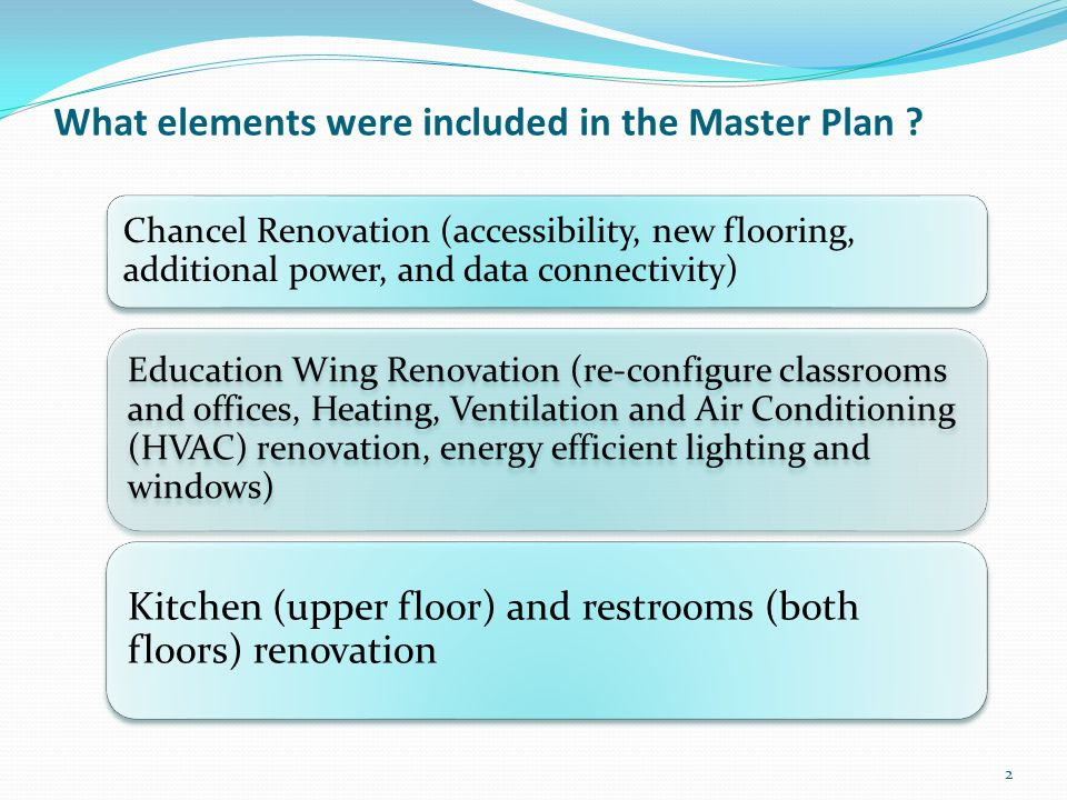 What elements were included in the Master Plan.