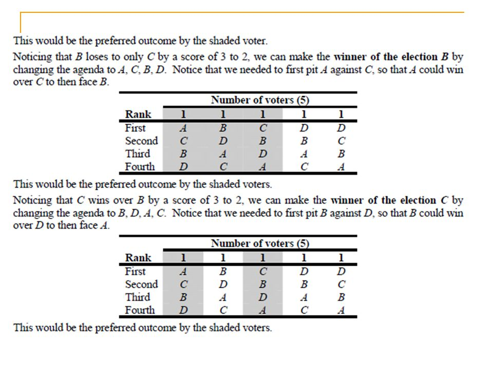 Chapter 10: The Manipulability of Voting Systems Other Voting Systems for Three or More Candidates 17 The Group Manipulability of Plurality Voting  Plurality voting cannot be manipulated by a single individual.