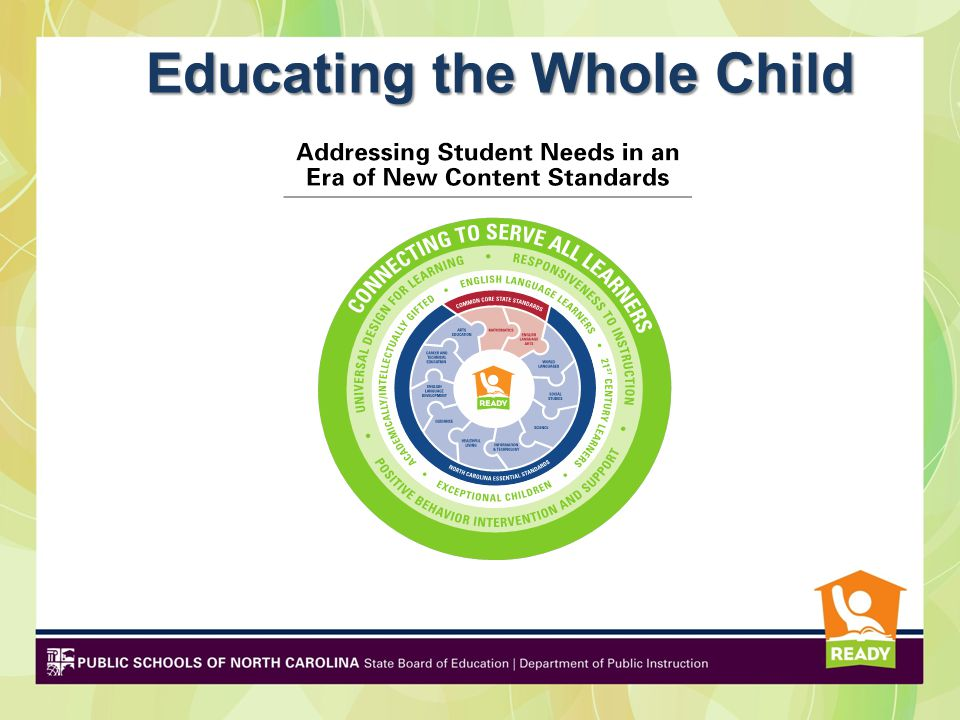 1.How does this content area prepare students to be future ready.