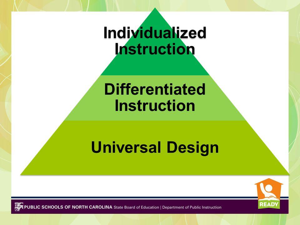UDL UDL Principles
