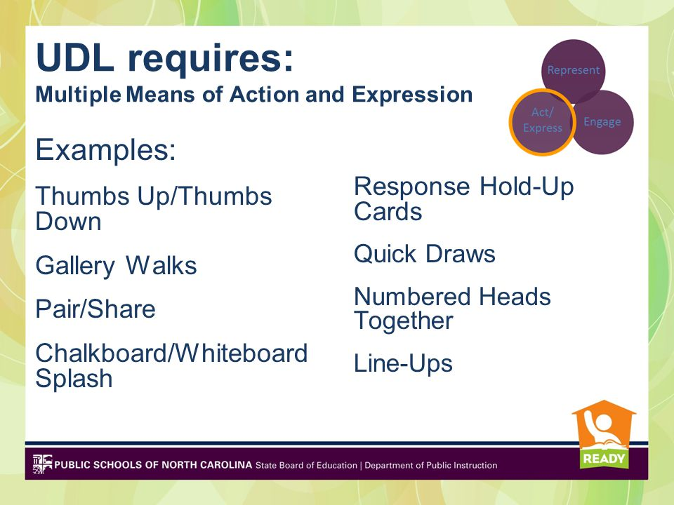 Multiple Means of Expressing for ELLs Role-play Illustrations/ Drawings / Visuals Gestures First language