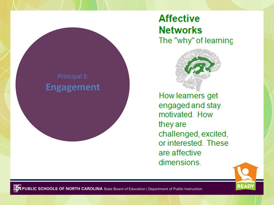 UDL requires: Multiple Means of Engagement Examples: Bounce Cards Air Writing Case Studies Role Plays Concept Charades Response Hold-Up Cards Networking Sessions Simulations