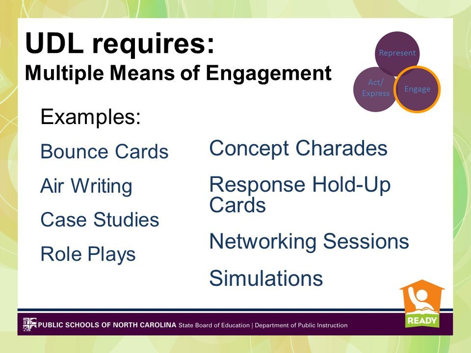 Engagement Make a video with www.goanimate.comwww.goanimate.com Social Skills Example How could you use this tool to meaningfully engage your students.