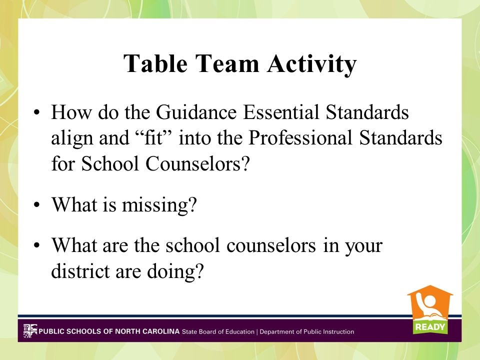 Revised Role The Connected Counselor Collaborates with all stakeholders Establishes a data driven school counseling program that aligns with school/district mission and SIP goals Advocates for equity and access for all students Leader in the school – provides input to leadership team to positively affect student achievement
