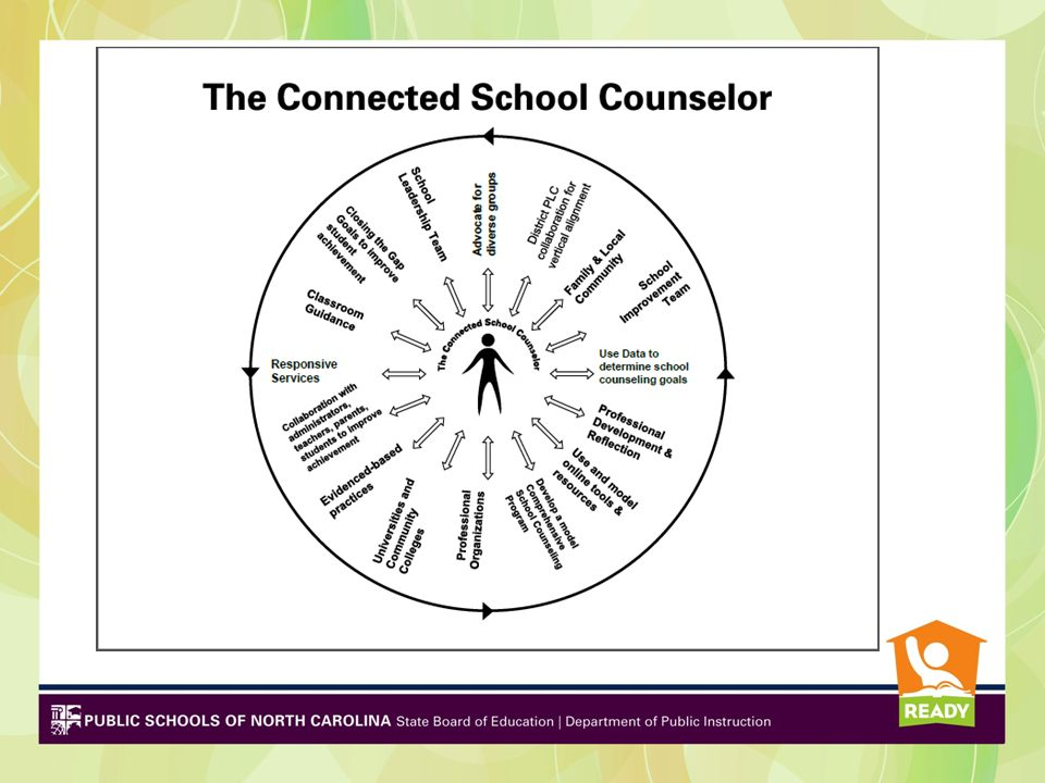 The Connected Counselor