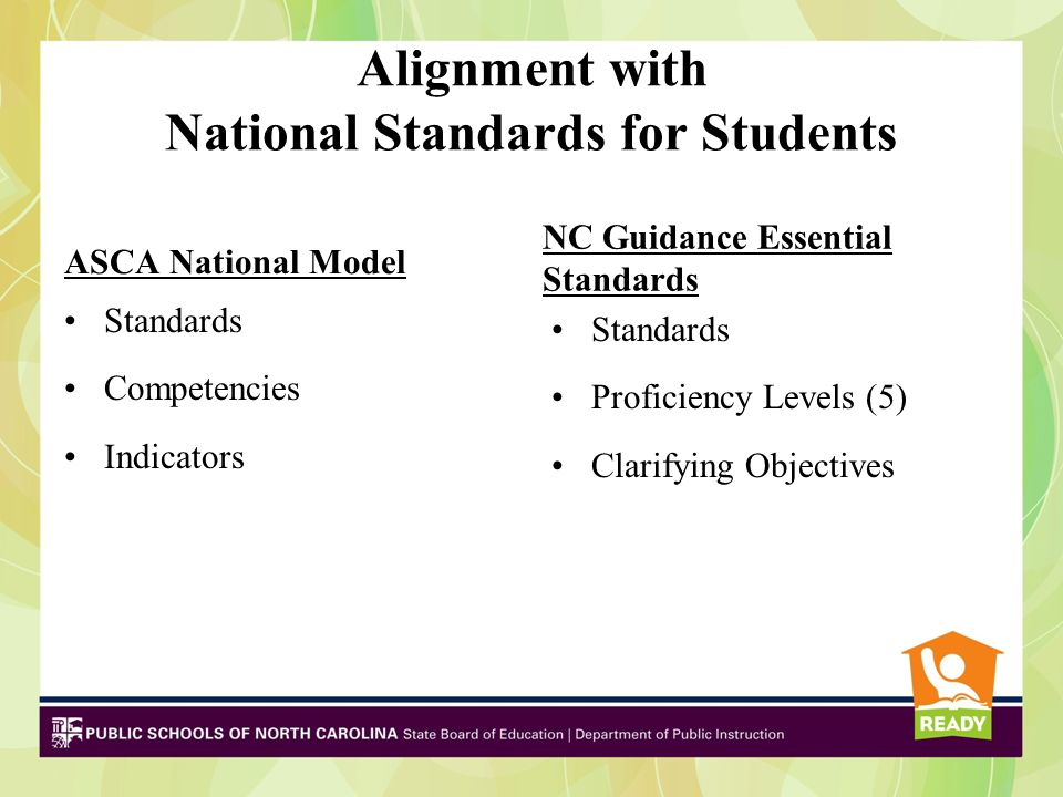 Crosswalk of Standards ASCA National Standards for Students Personal-Social Academic Career NC K-12 Guidance Essential Standards for Students Socio-Emotional Cognitive Career Revised Bloom's Taxonomy Proficiency Levels Readiness/Exploratory/Discovery (RED) Early Emergent/Emergent (EEE) Progressing (P) Early Independent (EI) Independent (I)