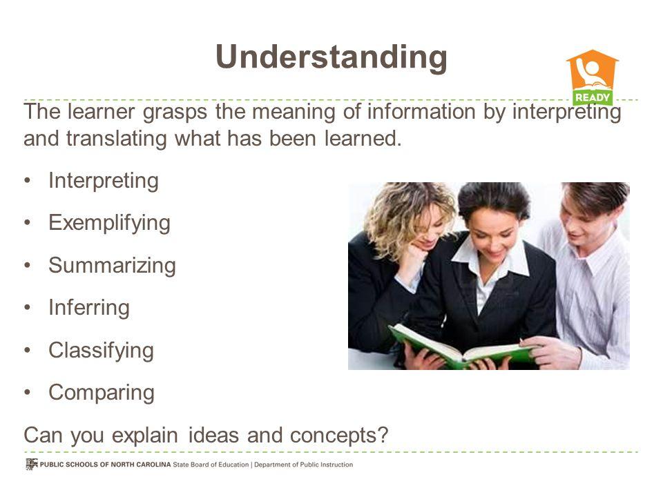 Understanding Teacher Demonstrates Listens Questions Compares Contrasts Examines Student Explains Describes Outlines Restates Translates Demonstrates Interprets Active participant