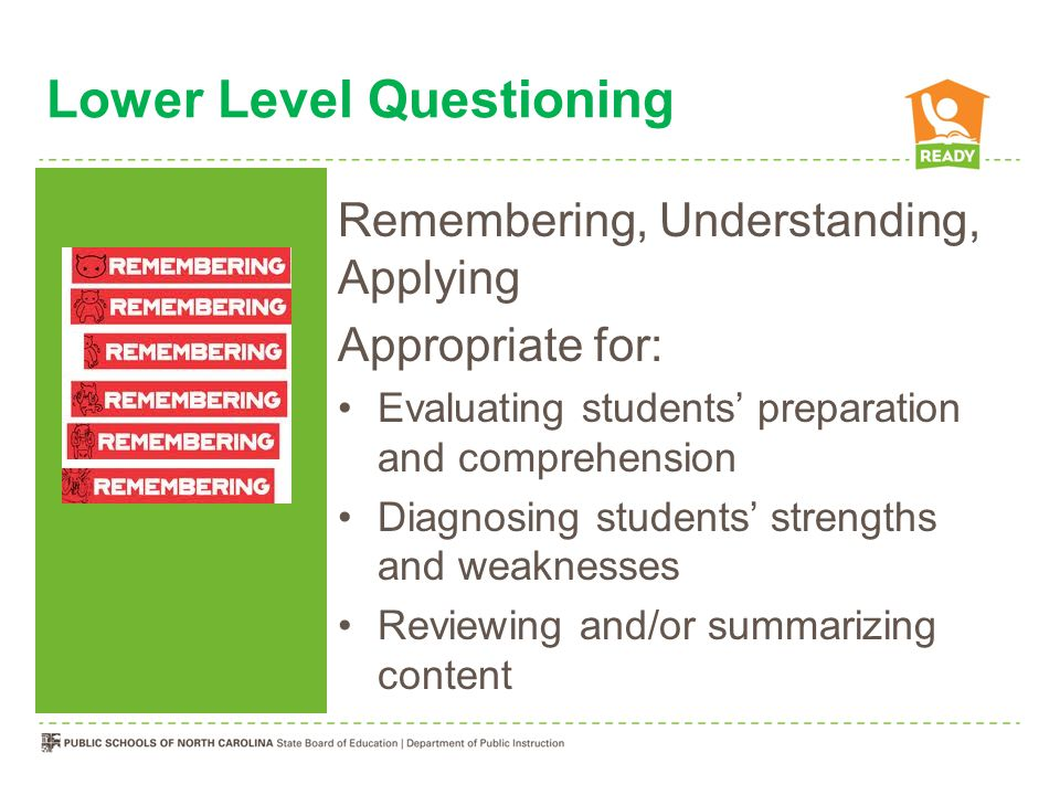 Higher Level Questioning Analyzing, Evaluating, Creating Appropriate for: Encouraging students to think more deeply and critically Problem solving Encouraging discussions Stimulating students to seek information on their own