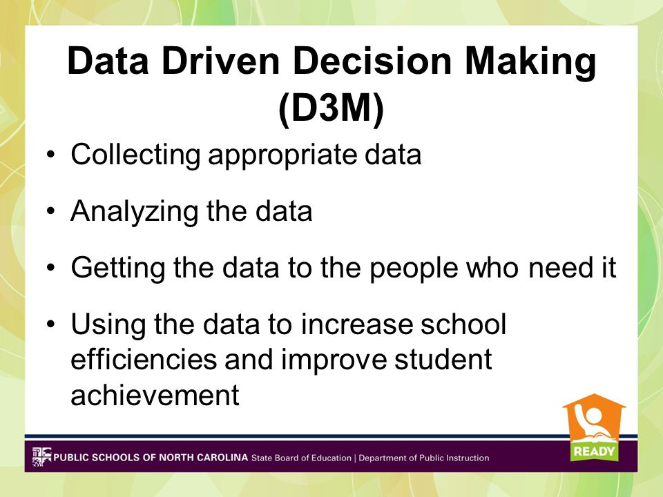 Aspects of Data Use Data Location Data Comprehension Data Interpretation Instructional Decision Making Question Posing