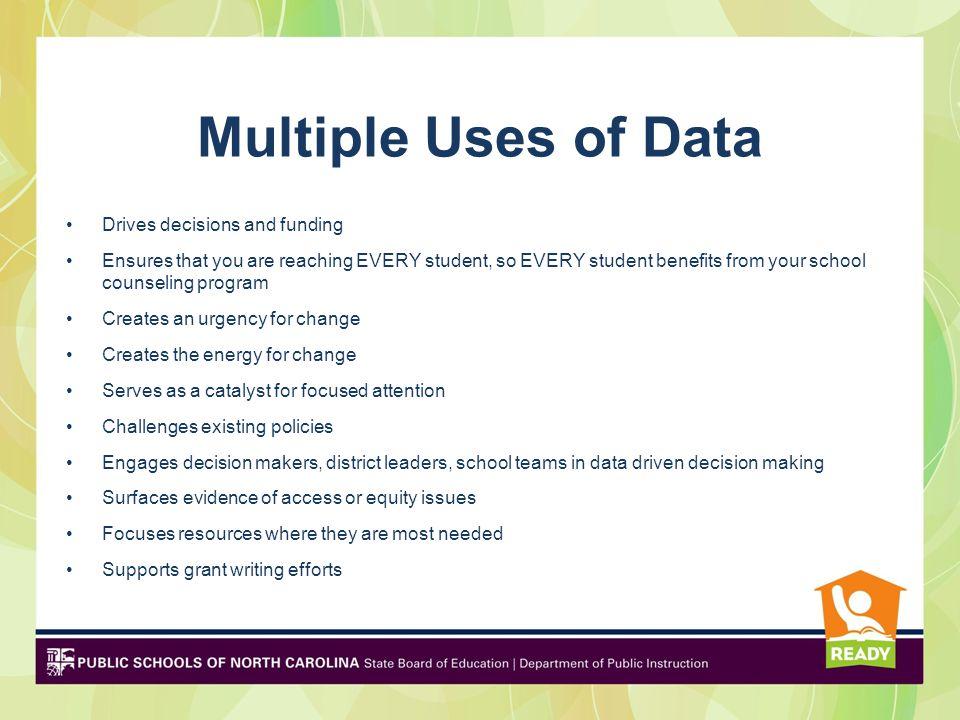 Dirty Data Don't want to be a D.R.I.P (Data Rich Information Poor)