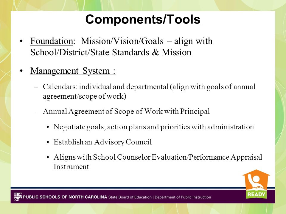 Components/Tools Delivery System: Guidance Essential Standards; individual & group counseling, responsive services, classroom Accountability: –Use Data: to review, reflect & revise –Aligns with School Counselor Evaluation/Performance Appraisal Instrument –Results Reports: formative (process/perception), summative (results over time) –Communication of Results: Program Audit, Websites/Newsletters/Presentations