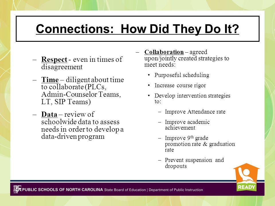 –Information Exchange - Vertical and Parallel ~ Improved Communication Admin-Counselor Teams – Annual Agreement of Work Plan Leadership Team/SIP Teams/PLC's – continuous improvement model Collaboration with Teachers, Students, Parents to create supportive relationships –Shared Respect & Decision-Making Creates a Community Vision