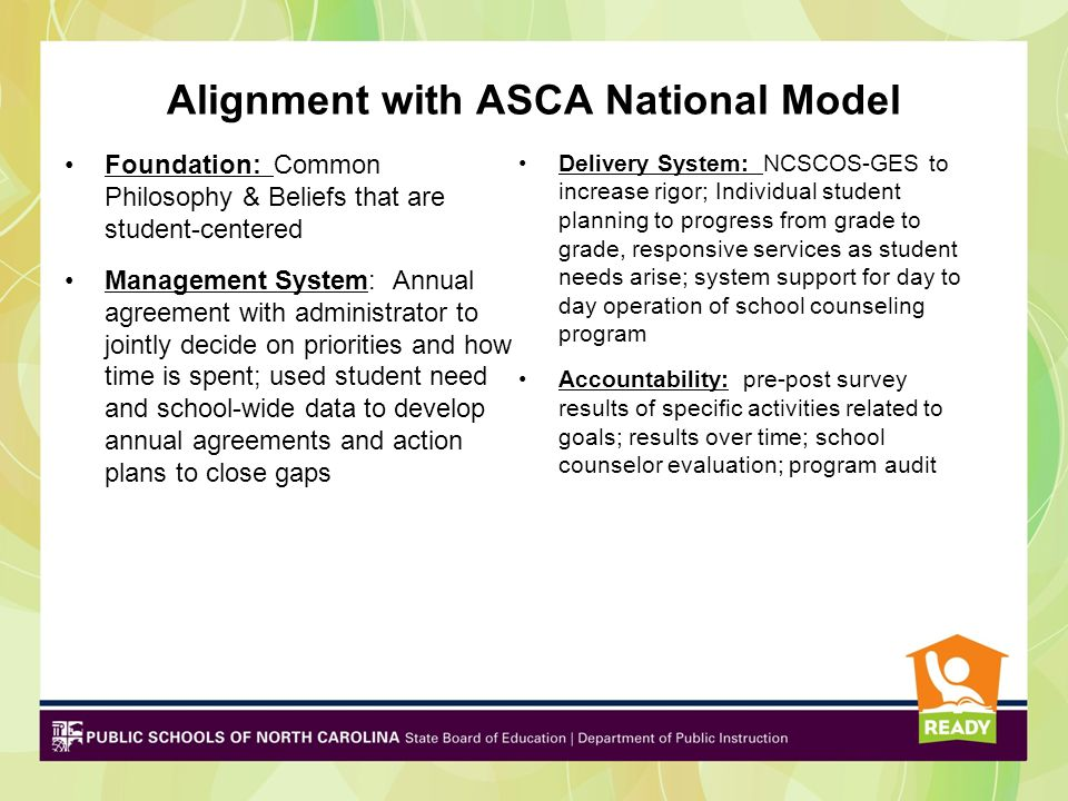 ASCA National Model 3 rd Edition released June 18, 2012 by ASCA Framework for NC Guidance Essential Standards