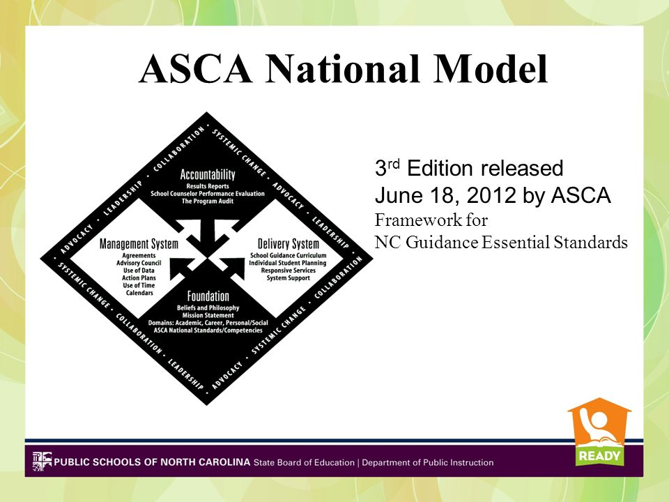 Table Team Time Go to NCDPI School Counseling WikiSpaceNCDPI School Counseling WikiSpace Click on the LiveBinders link then click the ASCA National Model tab Discuss with your Table Team your district's experience with the ASCA National Model.