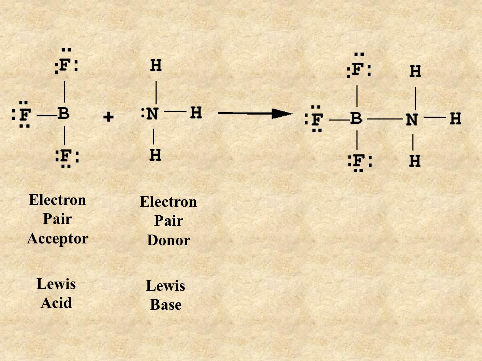 Lewis: An acid is an electron pair acceptor and a base is an electron pair donor