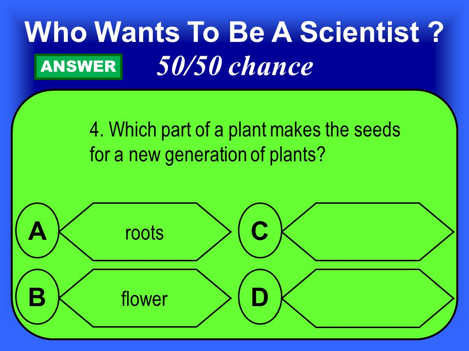 4.Which part of a plant makes the seeds for a new generation of plants.
