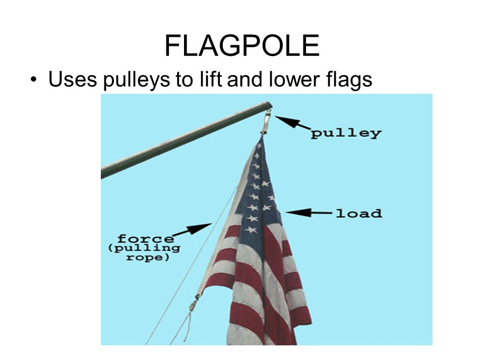 ELEVATORS Pulleys used to allows metal cable to move elevator up and down with the help of a counterweight and a motor