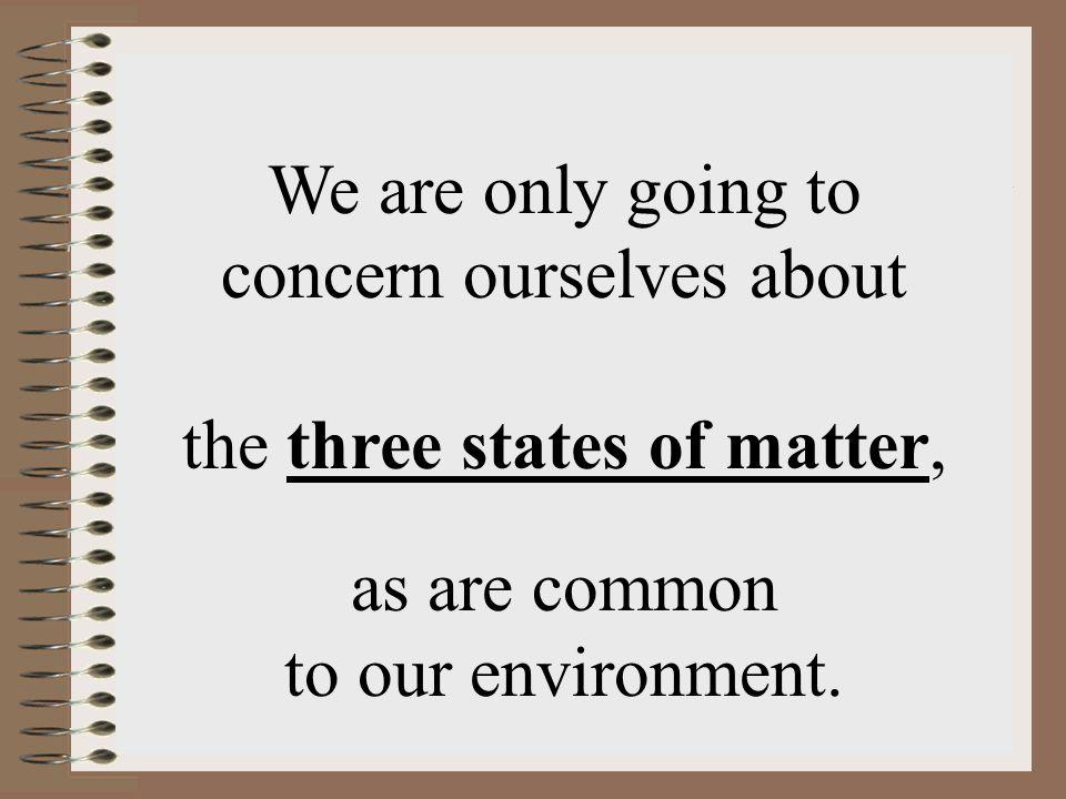 Three States of Matter Solids Liquids Gases