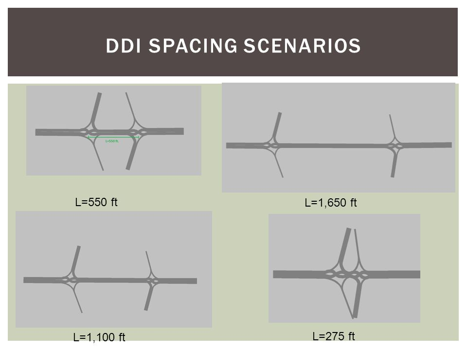 Design and Operational Performance of a Double Crossover Intersection and Diverging Diamond Interchange by Joe Bared  Data taken from: Design and Operational Performance of a Double Crossover Intersection and Diverging Diamond Interchange by Joe Bared  Read only file from Bared with Input values DATA DESCRIPTION