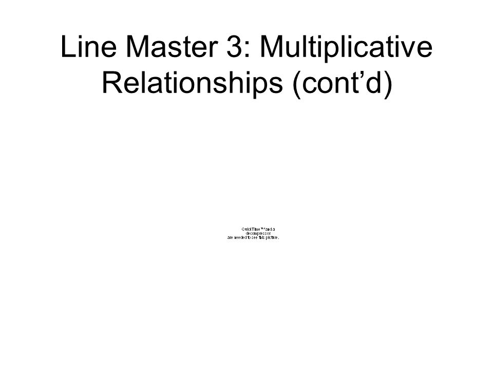 If You Hopped Like A Frog - Multiplicative Relationships In the TPL 513.2 SCH with a math lesson plan or from amazon.ca @ http://www.amazon.ca/If -You-Hopped-Like- Frog/dp/0590098578/ref =sr_1_1?ie=UTF8&qid= 1306343033&sr=8-1 http://www.amazon.ca/If -You-Hopped-Like- Frog/dp/0590098578/ref =sr_1_1?ie=UTF8&qid= 1306343033&sr=8-1 –A 7.5 cm frog can jump 150 cm.