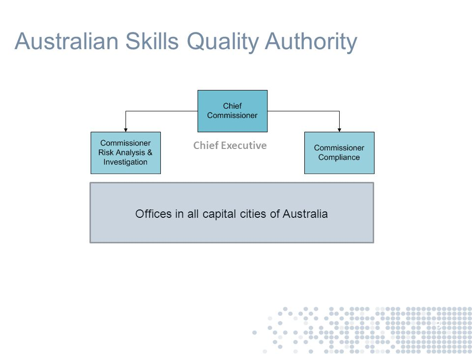 Students, employers and governments have full confidence in the quality of vocational education and training outcomes delivered by RTOs