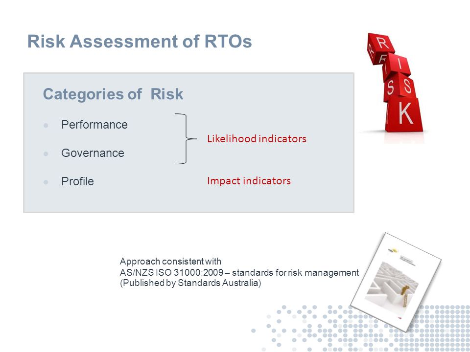 RTO Risk Assessment PerformanceAQTF/VQF audit history ESOS audit history Substantiated complaints Other valid performance data GovernanceFinancial viability data Fundamental changes to scope of operations Reliance on partnering organisations Organisational ownership and planning Total Likelihood Rating ProfileScope of registration Delivery of training leading to licensed or regulated outcome RTO delivering training to overseas students in Australia Delivery of training offshore Mode of delivery Total Impact Rating Overall Rating H M L Indicators