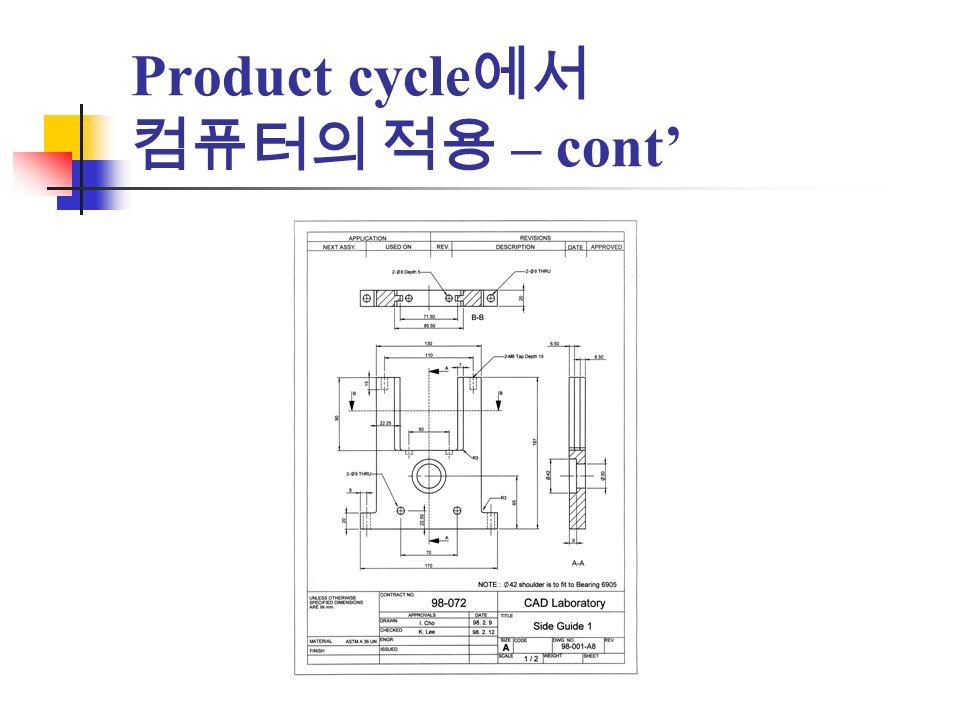Process plan NC program Robot, CMM