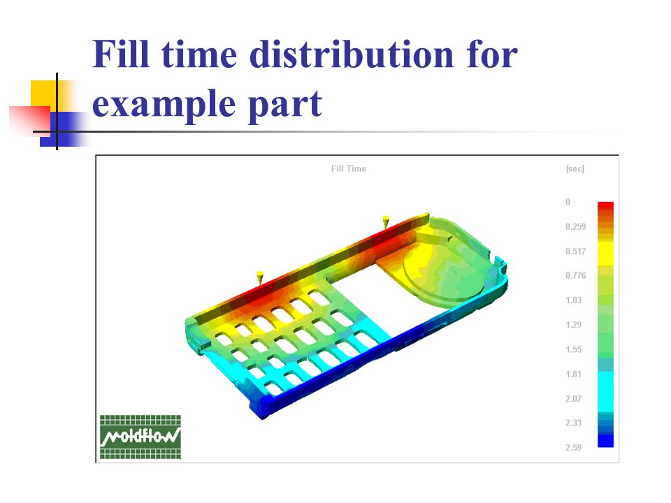 Physical prototype of example part