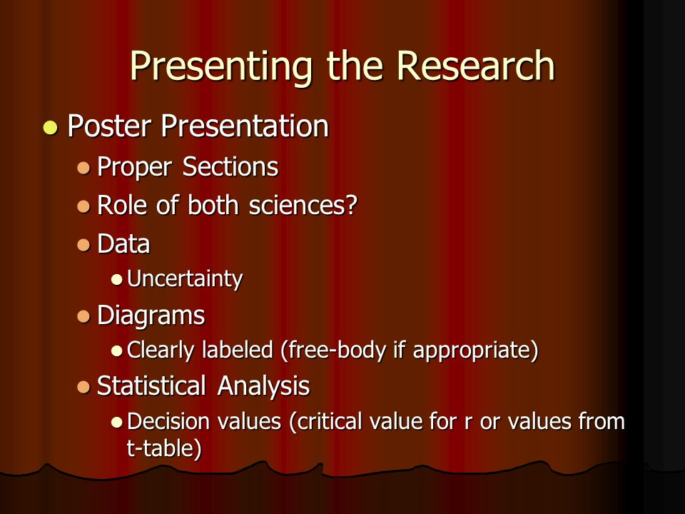 Presenting the Research Introduction Introduction Introduce researchers Introduce researchers Give title Give title