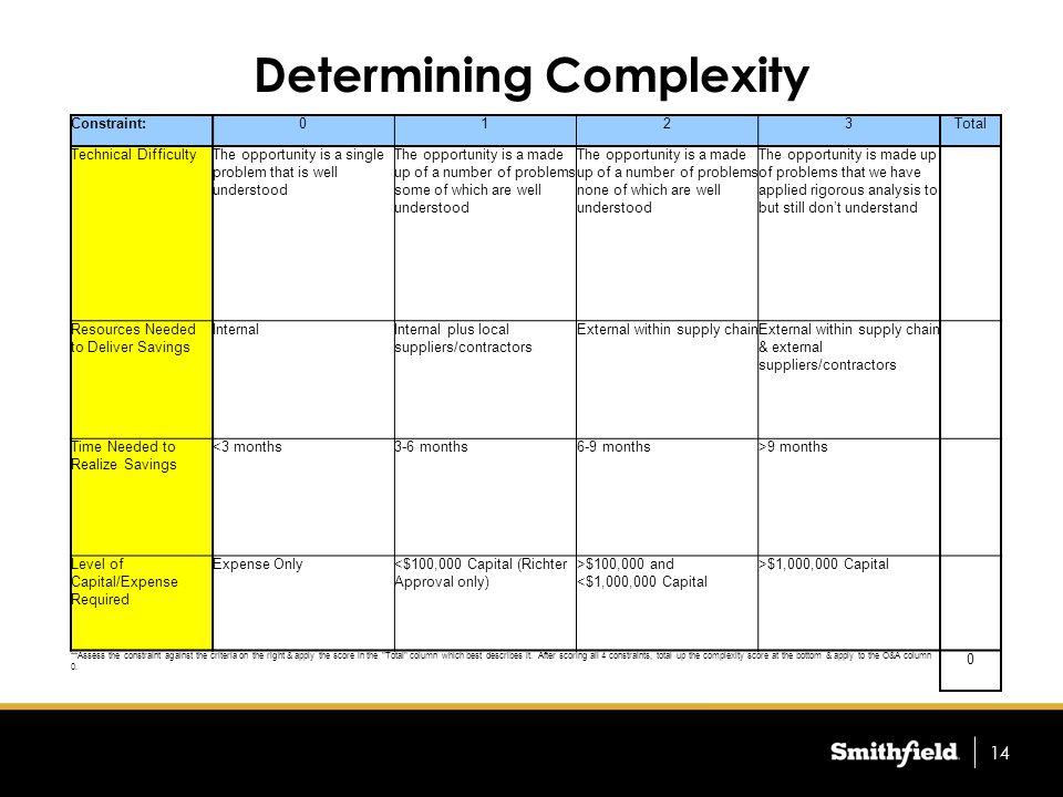 Tar Heel Combined Ideation List.xlsx INPUT/OUTPUT 15