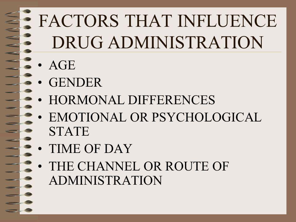 DRUG ADMINISTRATION ROUTES ORAL TOPICAL PARENTERAL SUBLINGUAL INTRATHECAL RECTAL TRANSDERMAL INHALATION