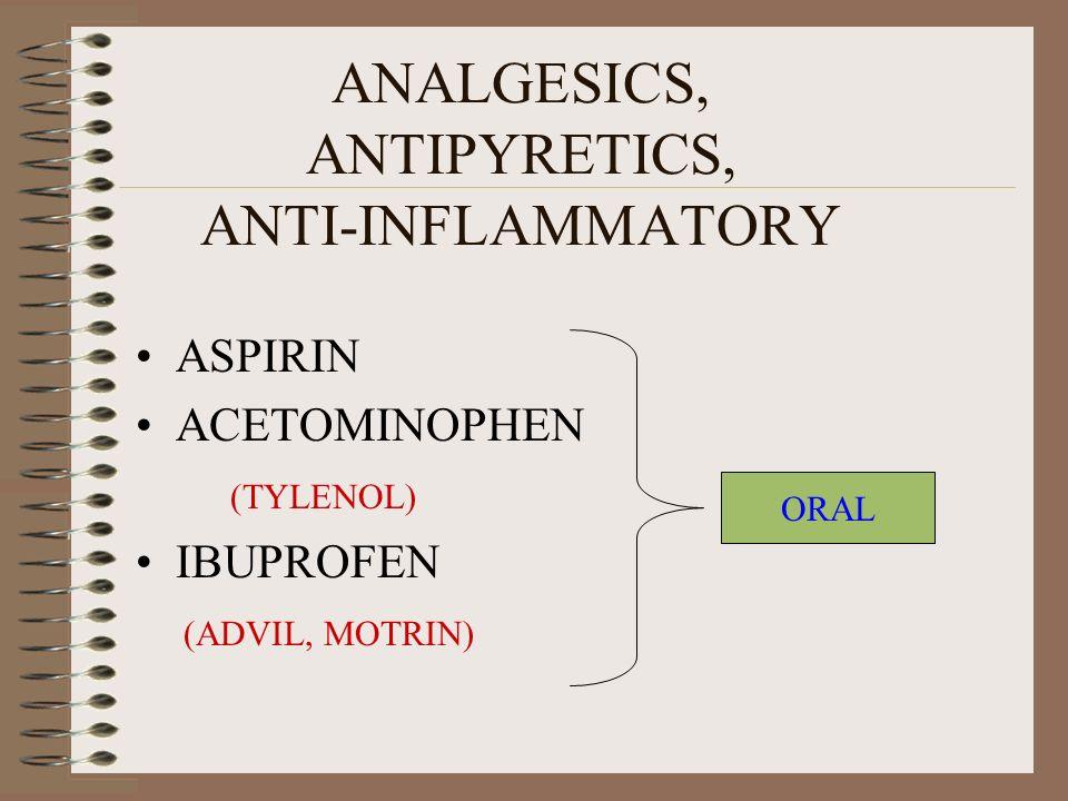TO TREAT CARDIOVASCULAR DISEASE LASIX- ( DIURETIC ACTION)- IV, ORAL HEPARIN - IV AND COUMADIN- (ANTICOAGULANTS) ORAL NITROGLYCERIN – (VASODILATOR) ANGINA PECTORIS – SUBLINGUAL, TOPICAL