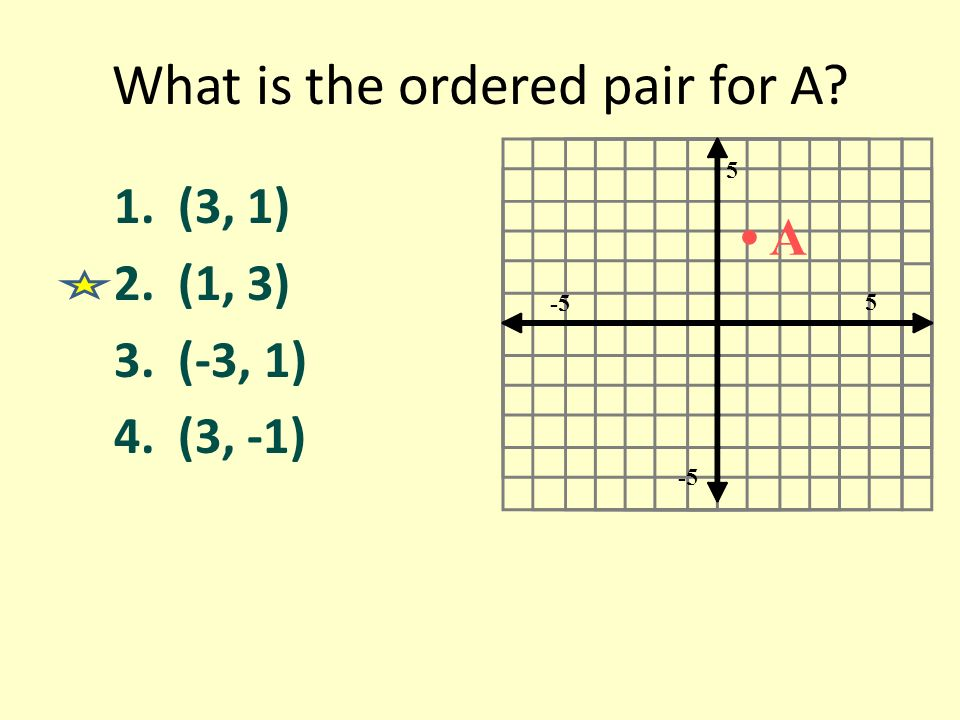 What is the ordered pair for C? 1.(0, -4) 2.(-4, 0) 3.(0, 4) 4.(4, 0) 5 5 -5 C