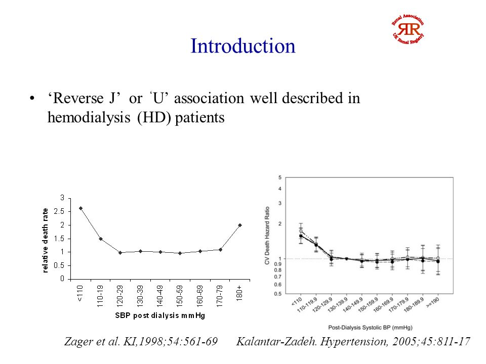 Introduction Is this reverse association related to HD procedure.