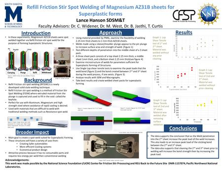 Refill Friction Stir Spot Welding of Magnesium AZ31B sheets for Superplastic forms Lance Hanson SDSM&T Faculty Advisors: Dr. C. Widener, Dr. M. West, Dr.