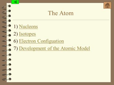 The Atom 1) NucleonsNucleons 2) IsotopesIsotopes 6) Electron ConfiguationElectron Configuation 7) Development of the Atomic ModelDevelopment of the Atomic.