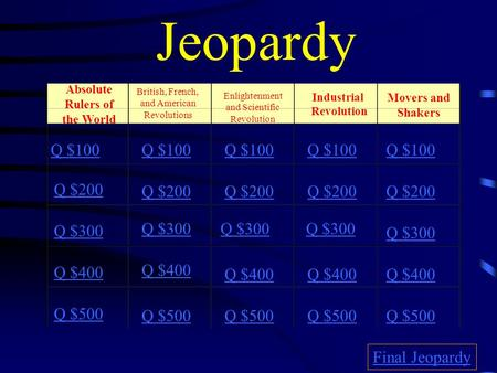 Jeopardy Absolute Rulers of the World British, French, and American Revolutions Enlightenment and Scientific Revolution Industrial Revolution Movers and.