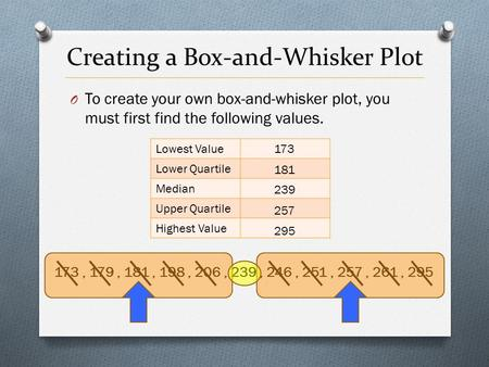 Creating a Box-and-Whisker Plot O To create your own box-and-whisker plot, you must first find the following values. Lowest Value Lower Quartile Median.