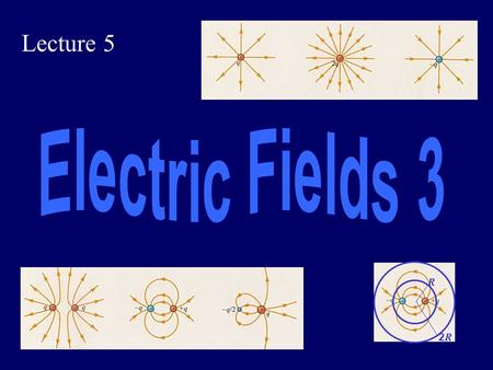 Lecture 5 R 2R2R Yesterday we introduced electric field lines Today we will cover some extra topics on Electric Fields before going on to Electric Flux.