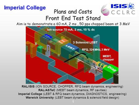 Imperial College 1 Plans and Costs Front End Test Stand Aim is to demonstrate a 60 mA, 2 ms, 50 pps chopped beam at 3 MeV RAL/ISIS (ION SOURCE, CHOPPER,