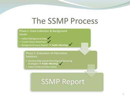 The SSMP Process 1. The Servicing and Settlement Master Plan A plan to encompass the community's visions and ideas, while approaching planning and servicing.