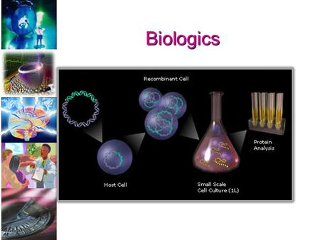 Biologics. Biologics Wide range of medicinal products produced by biological processes. Isolated from a variety of natural sources and may be produced.