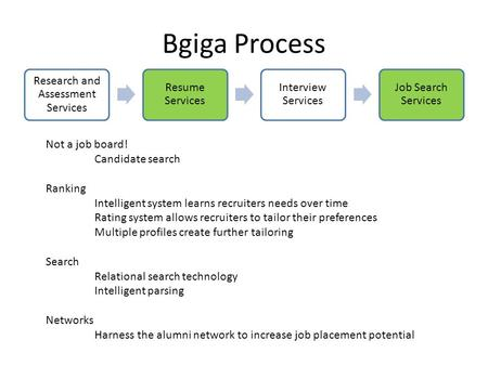 Bgiga Process Research and Assessment Services Resume Services Interview Services Job Search Services Not a job board! Candidate search Ranking Intelligent.