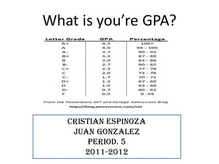 What is you're GPA? Cristian Espinoza Juan Gonzalez Period. 5 2011-2012.