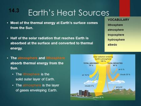 Most of the thermal energy at Earth's surface comes from the Sun. Half of the solar radiation that reaches Earth is absorbed at the surface and converted.