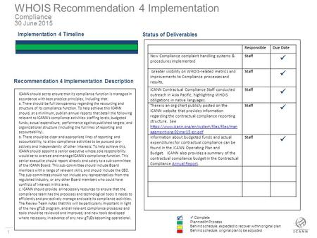 1 WHOIS Recommendation 4 Implementation Compliance 30 June 2015 Implementation 4 Timeline Status of Deliverables ResponsibleDue Date New Compliance complaint.