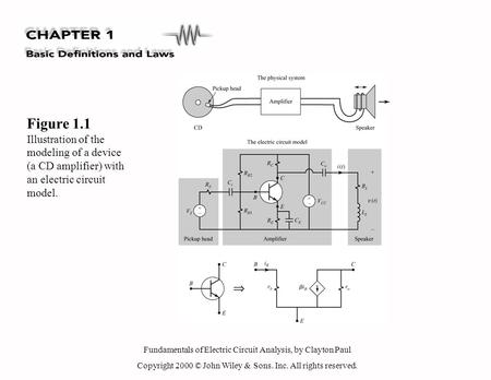 Fundamentals of Electric Circuit Analysis, by Clayton Paul Copyright 2000 © John Wiley & Sons. Inc. All rights reserved. Figure 1.1 Illustration of the.